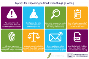Charity commission's top tips for fraud prevention.